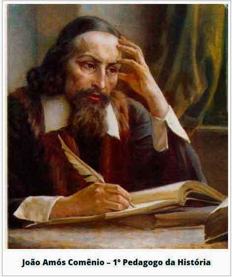João Amós Comênio 1 - Educação, Pedagogia, Didática