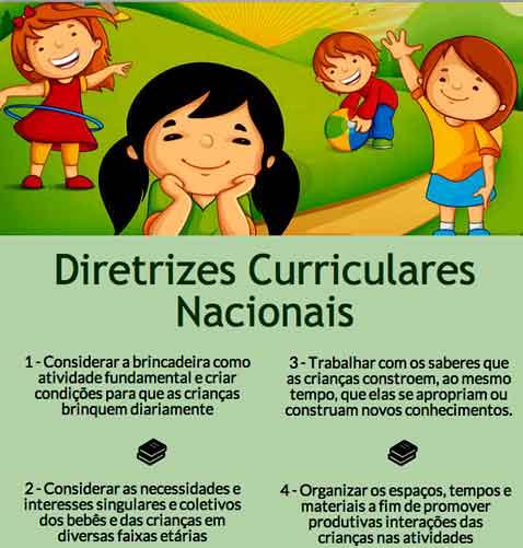 DCN - DCN Educação Infantil ensino fundamental